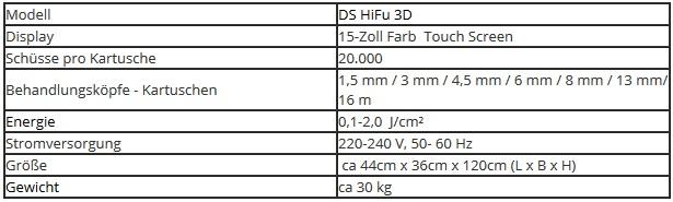 Hifu Daten Tabelle